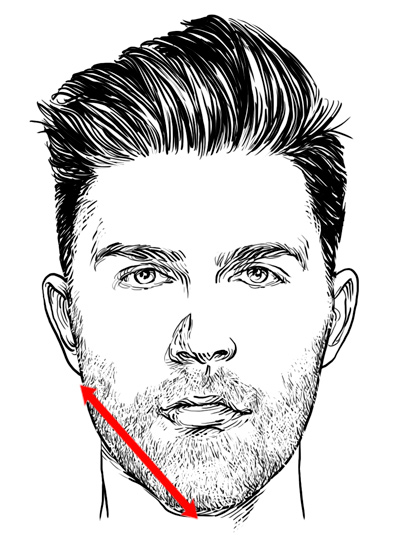 How to know your face shape