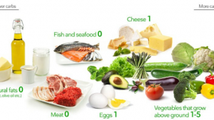 5Things You Should Know Before You Try Keto Diet-2